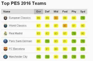 top-pes-2016-team