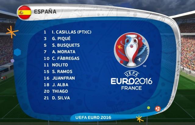اسکوربرد یورو 2016 برای PES2016