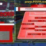 اسکوربورد World Cup Russia 2018 توسط Luca19 برای PES 2013
